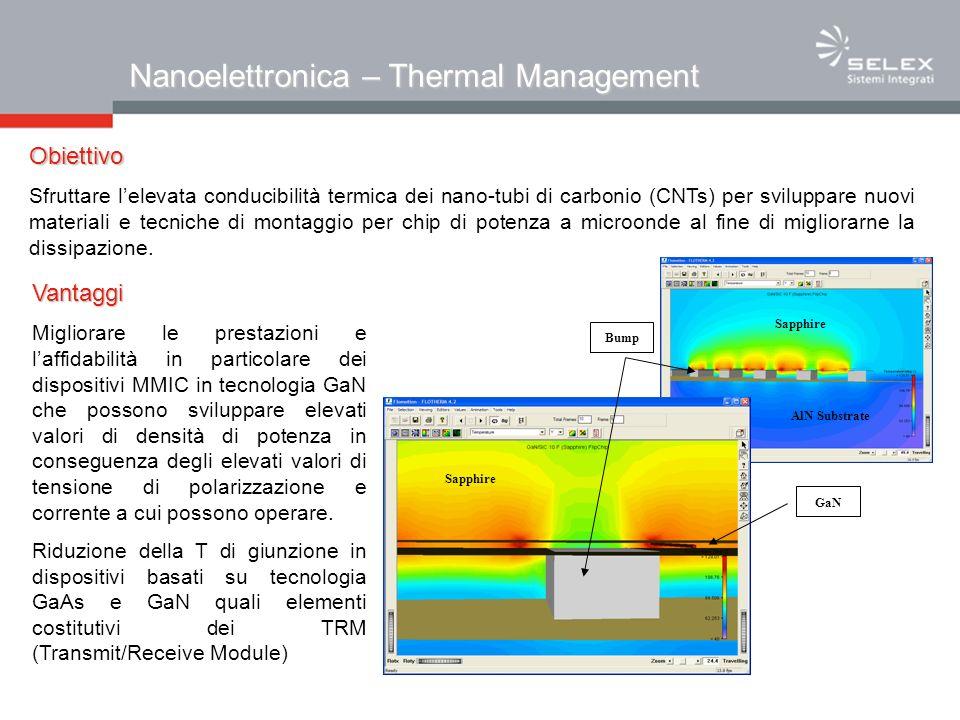 Nanoelettronica – Thermal Management Obiettivo Sfruttare lelevata conducibilità termica dei nano-tubi di carbonio (CNTs) per sviluppare nuovi materiali e tecniche di montaggio per chip di potenza a microonde al fine di migliorarne la dissipazione.