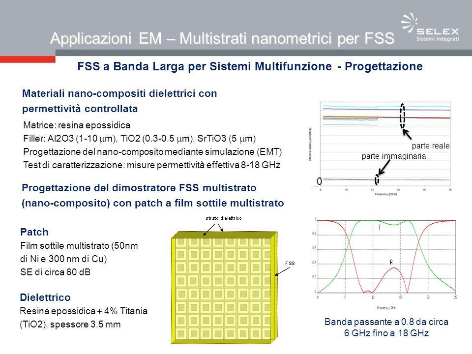 FSS a Banda Larga per Sistemi Multifunzione - Progettazione Patch Film sottile multistrato (50nm di Ni e 300 nm di Cu) SE di circa 60 dB Dielettrico Resina epossidica + 4% Titania (TiO2), spessore 3.5 mm Progettazione del dimostratore FSS multistrato (nano-composito) con patch a film sottile multistrato Banda passante a 0.8 da circa 6 GHz fino a 18 GHz Materiali nano-compositi dielettrici con permettività controllata parte reale parte immaginaria 0 Matrice: resina epossidica Filler: Al2O3 (1-10 m), TiO2 (0.3-0.5 m), SrTiO3 (5 m) Progettazione del nano-composito mediante simulazione (EMT) Test di caratterizzazione: misure permettività effettiva 8-18 GHz Applicazioni EM – Multistrati nanometrici per FSS