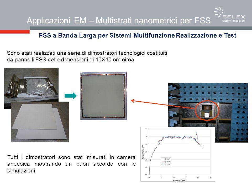 FSS a Banda Larga per Sistemi Multifunzione Realizzazione e Test Applicazioni EM – Multistrati nanometrici per FSS Sono stati realizzati una serie di dimostratori tecnologici costituiti da pannelli FSS delle dimensioni di 40X40 cm circa Tutti i dimostratori sono stati misurati in camera anecoica mostrando un buon accordo con le simulazioni
