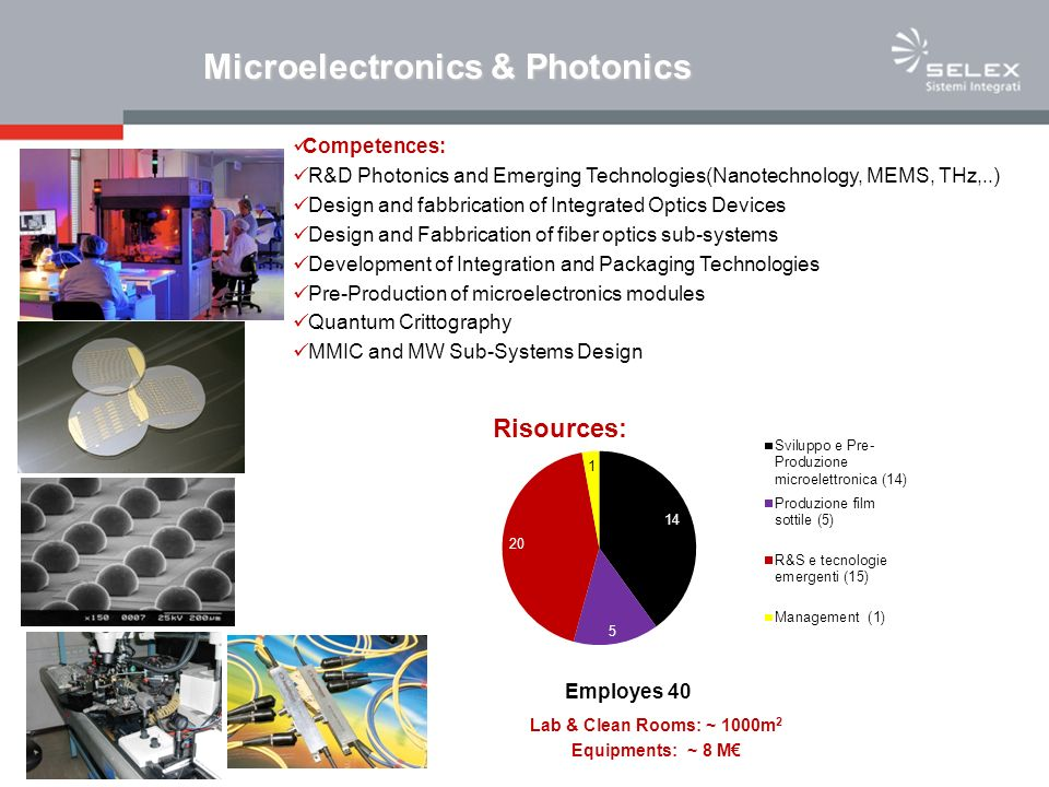 Microelectronics & Photonics Competences: R&D Photonics and Emerging Technologies(Nanotechnology, MEMS, THz,..) Design and fabbrication of Integrated