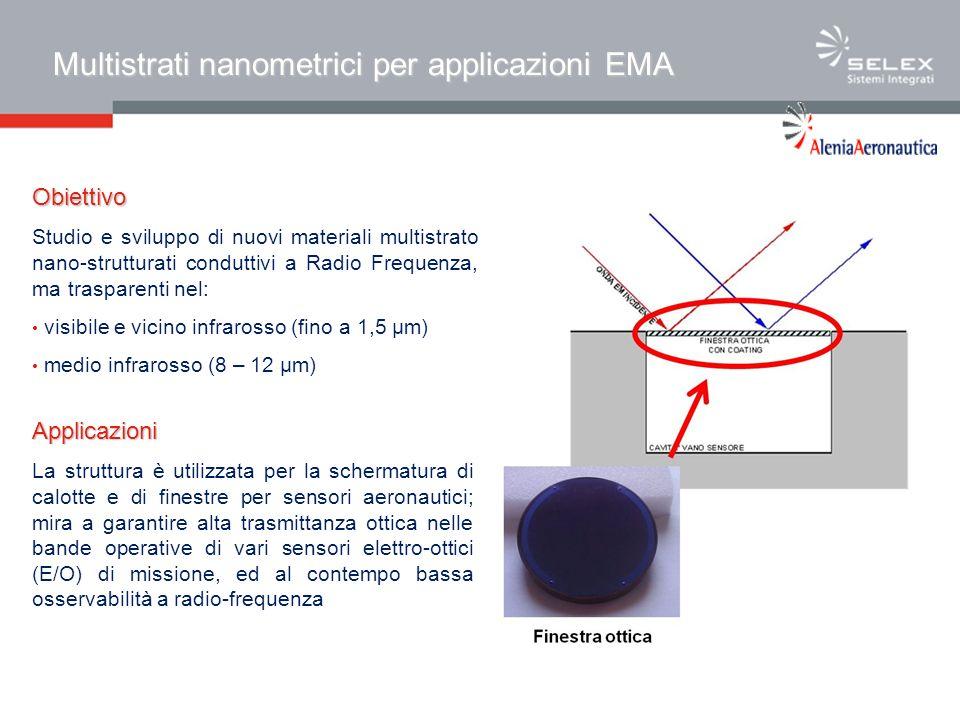 Multistrati nanometrici per applicazioni EMA Applicazioni La struttura è utilizzata per la schermatura di calotte e di finestre per sensori aeronautici; mira a garantire alta trasmittanza ottica nelle bande operative di vari sensori elettro-ottici (E/O) di missione, ed al contempo bassa osservabilità a radio-frequenza Obiettivo Studio e sviluppo di nuovi materiali multistrato nano-strutturati conduttivi a Radio Frequenza, ma trasparenti nel: visibile e vicino infrarosso (fino a 1,5 μm) medio infrarosso (8 – 12 μm)