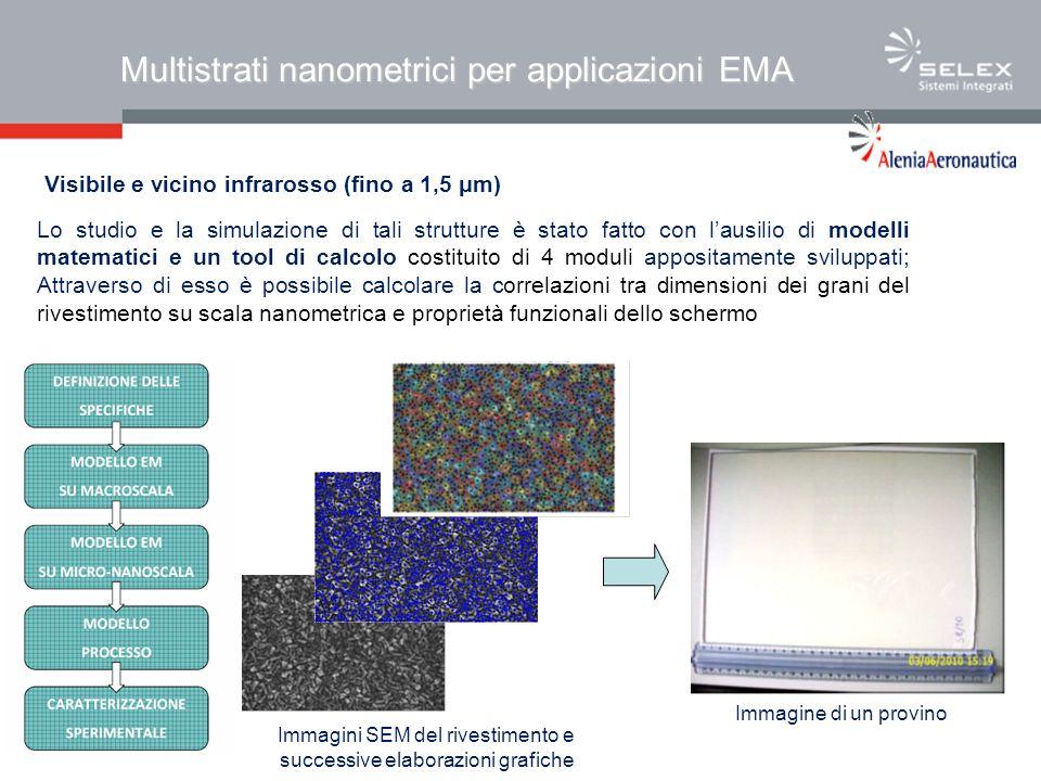 Multistrati nanometrici per applicazioni EMA Visibile e vicino infrarosso (fino a 1,5 μm) Lo studio e la simulazione di tali strutture è stato fatto con lausilio di modelli matematici e un tool di calcolo costituito di 4 moduli appositamente sviluppati; Attraverso di esso è possibile calcolare la correlazioni tra dimensioni dei grani del rivestimento su scala nanometrica e proprietà funzionali dello schermo Immagini SEM del rivestimento e successive elaborazioni grafiche Immagine di un provino