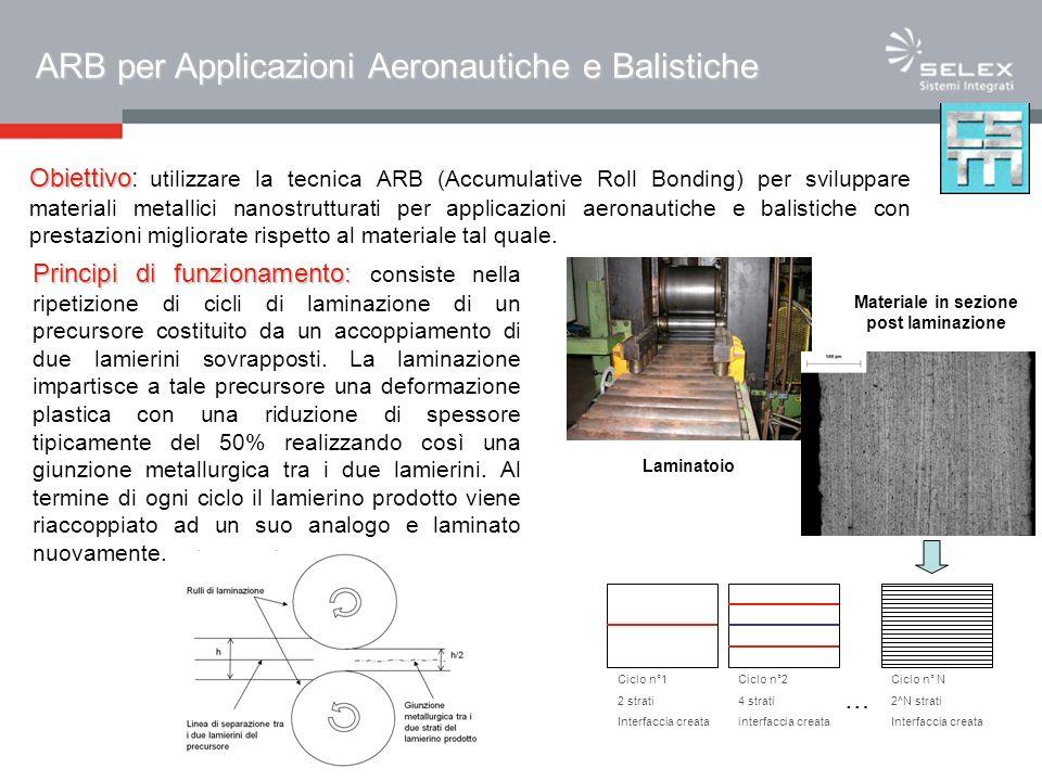 ARB per Applicazioni Aeronautiche e Balistiche Principi di funzionamento: Principi di funzionamento: consiste nella ripetizione di cicli di laminazione di un precursore costituito da un accoppiamento di due lamierini sovrapposti.