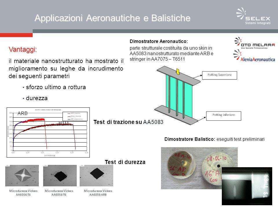 Vantaggi: il materiale nanostrutturato ha mostrato il miglioramento su leghe da incrudimento dei seguenti parametri sforzo ultimo a rottura durezza Applicazioni Aeronautiche e Balistiche Microdurezza Vickers AA6056-T4 Microdurezza Vickers AA6056-T6 Microdurezza Vickers AA6056-ARB Test di durezza Dimostratore Balistico: eseguiti test preliminari Dimostratore Aeronautico: parte strutturale costituita da uno skin in AA5083 nanostrutturato mediante ARB e stringer in AA7075 – T6511 Test di trazione su AA5083 H111 ARB