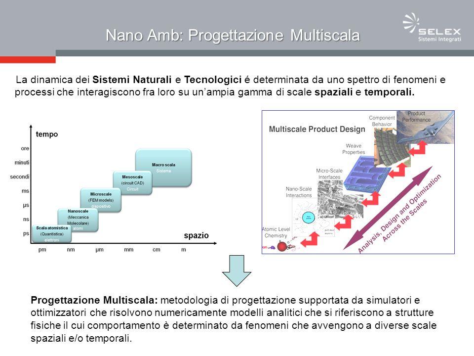 Nano Amb: Progettazione Multiscala La dinamica dei Sistemi Naturali e Tecnologici é determinata da uno spettro di fenomeni e processi che interagiscono fra loro su unampia gamma di scale spaziali e temporali.