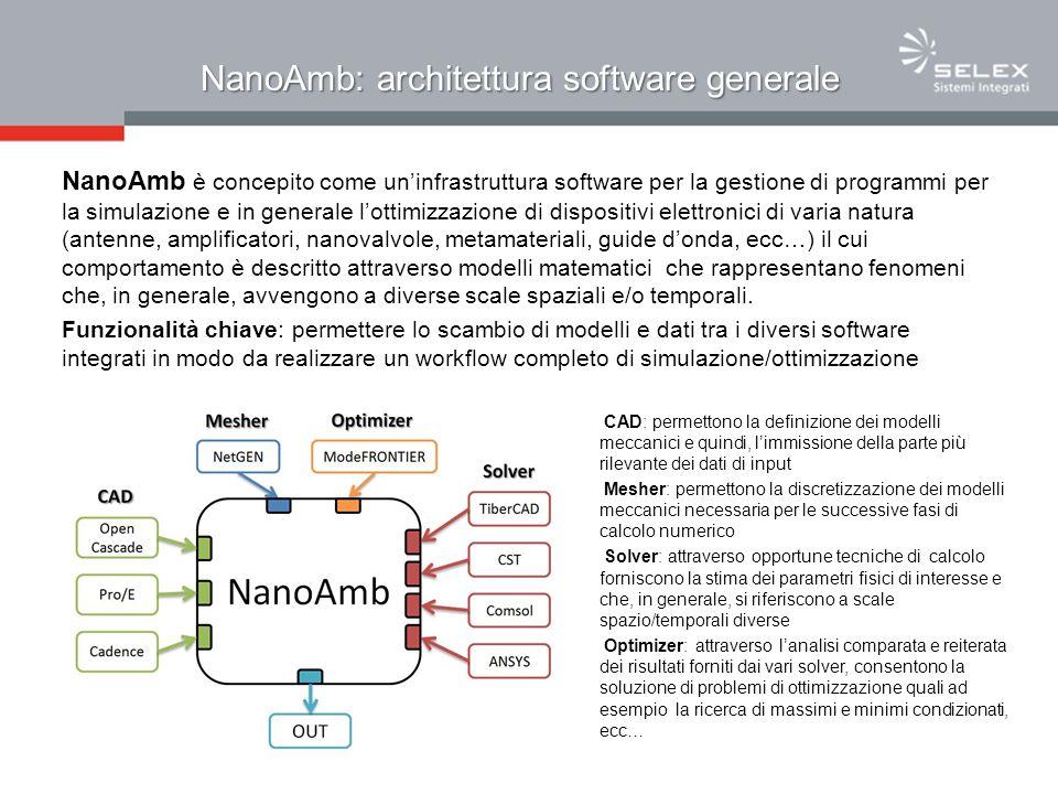 NanoAmb: architettura software generale NanoAmb è concepito come uninfrastruttura software per la gestione di programmi per la simulazione e in generale lottimizzazione di dispositivi elettronici di varia natura (antenne, amplificatori, nanovalvole, metamateriali, guide donda, ecc…) il cui comportamento è descritto attraverso modelli matematici che rappresentano fenomeni che, in generale, avvengono a diverse scale spaziali e/o temporali.