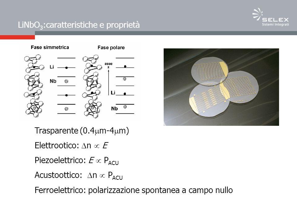 LiNbO 3 :caratteristiche e proprietà Trasparente (0.4 m-4 m) Elettrootico: n E Piezoelettrico: E P ACU Acustoottico: n P ACU Ferroelettrico: polarizzazione spontanea a campo nullo