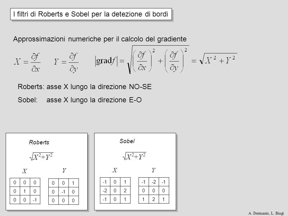 I filtri di Roberts e Sobel per la detezione di bordi Roberts Sobel 000 010 00 001 0 0 000 X Y 01 -202 01 -2 000 121 XY X 2 +Y 2 A. Dermanis, L. Biagi