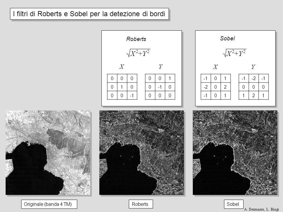 I filtri di Roberts e Sobel per la detezione di bordi Originale (banda 4 TM) Roberts Sobel Roberts Sobel 000 010 00 001 0 0 000 XY 01 -202 01 -2 000 1
