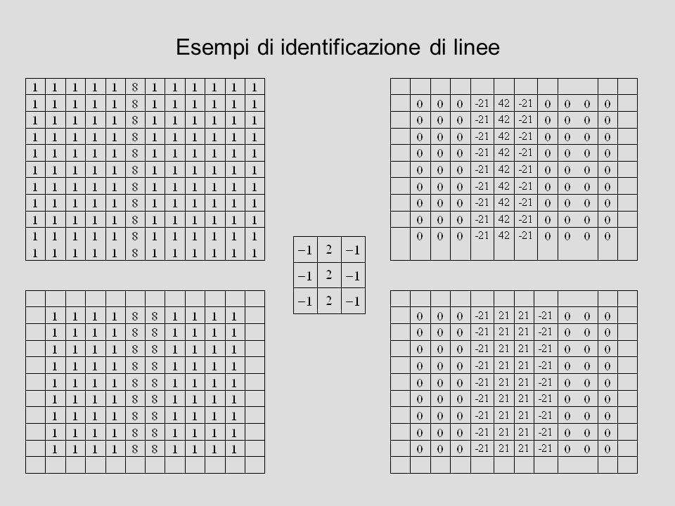 Esempi di identificazione di linee
