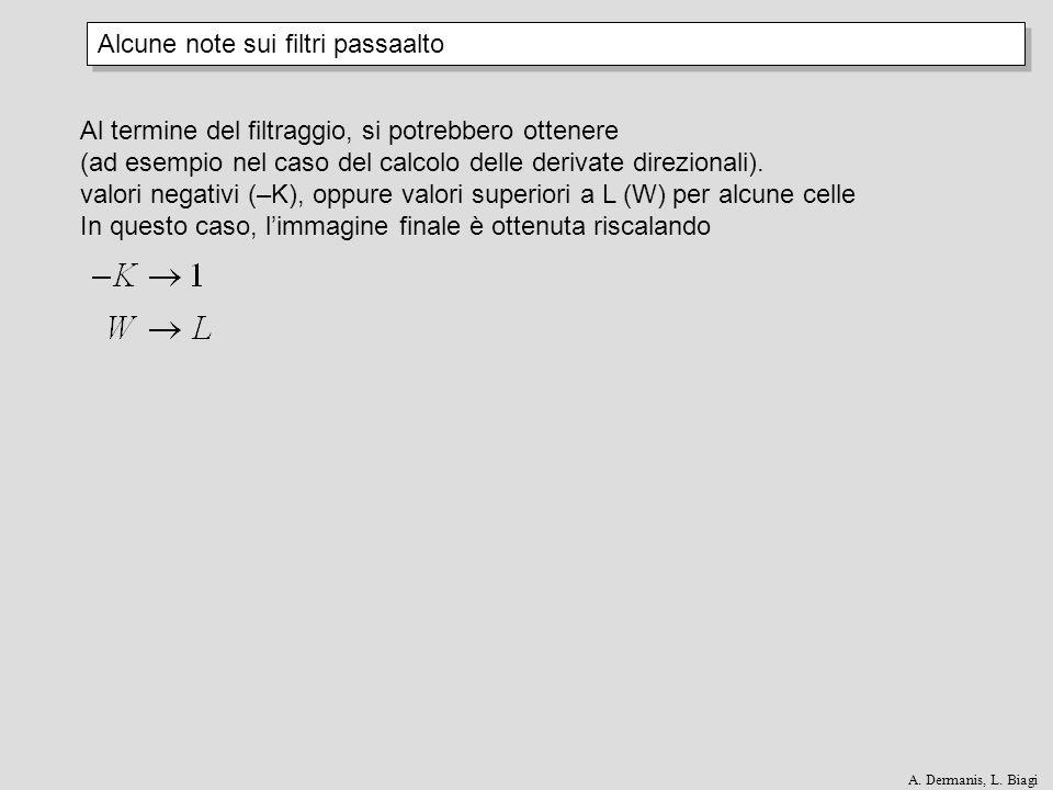 Alcune note sui filtri passaalto Al termine del filtraggio, si potrebbero ottenere (ad esempio nel caso del calcolo delle derivate direzionali). valor