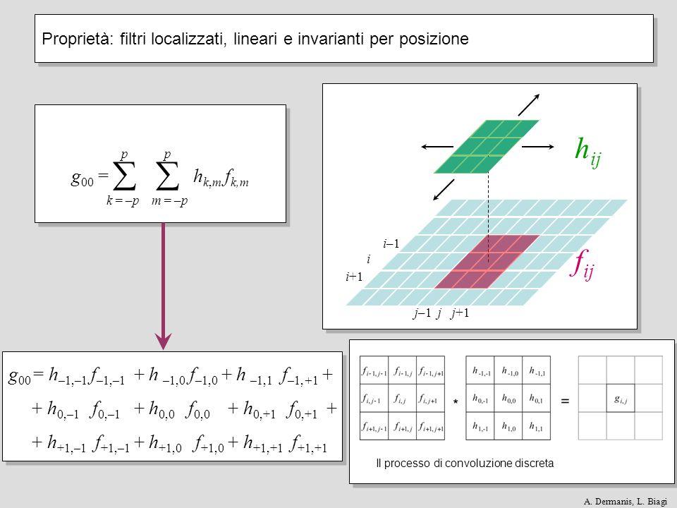 j–1j–1jj+1j+1 i+1i+1 i i–1i–1 h ij f ij g 00 = h k,m f k,m k = –p m = –p p Proprietà: filtri localizzati, lineari e invarianti per posizione A. Derman