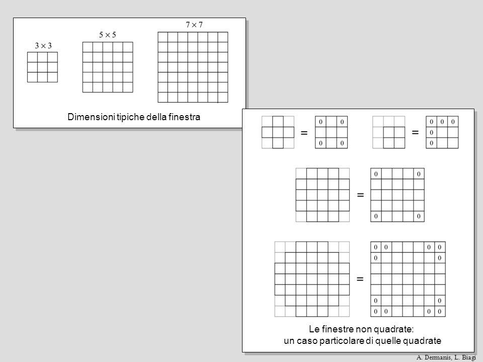 Dimensioni tipiche della finestra Le finestre non quadrate: un caso particolare di quelle quadrate A. Dermanis, L. Biagi