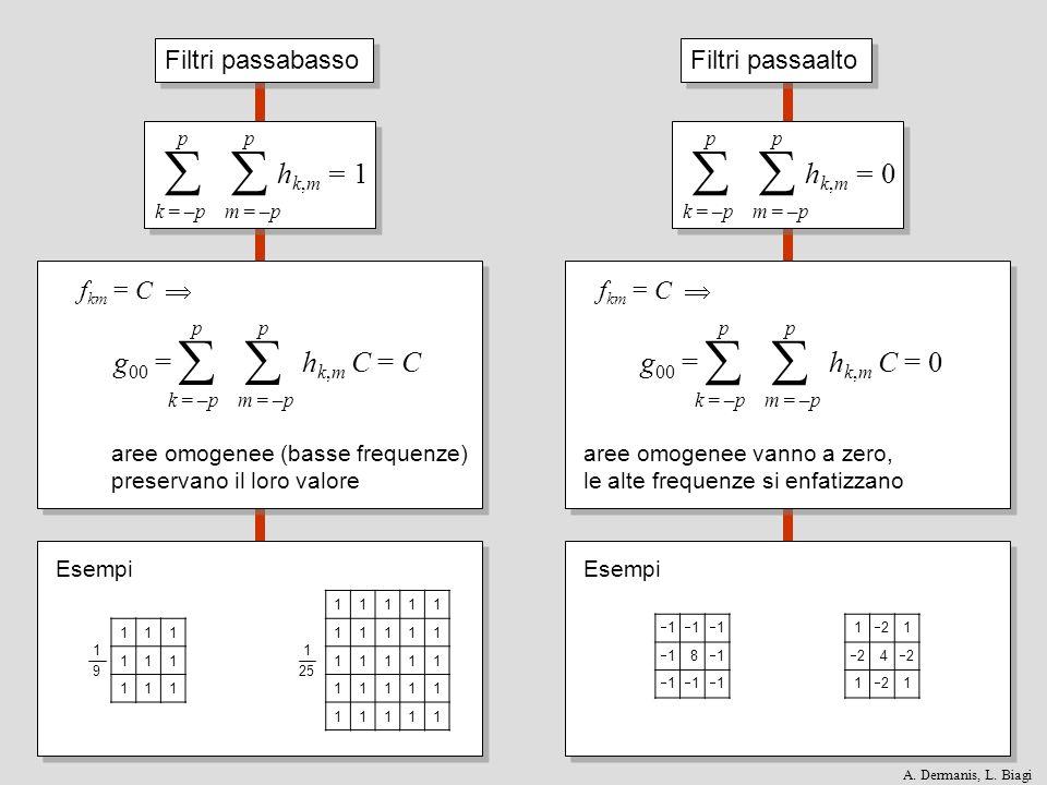 Alcune note sui filtri passaalto Al termine del filtraggio, si potrebbero ottenere (ad esempio nel caso del calcolo delle derivate direzionali).
