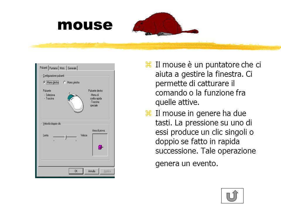 finestreeee zSulla scrivania (desktop) Windows 95 permette di tenere aperte più finestre e non solo icone.