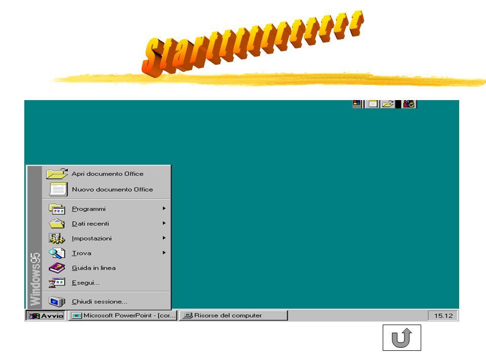 mouse zIl mouse è un puntatore che ci aiuta a gestire la finestra.