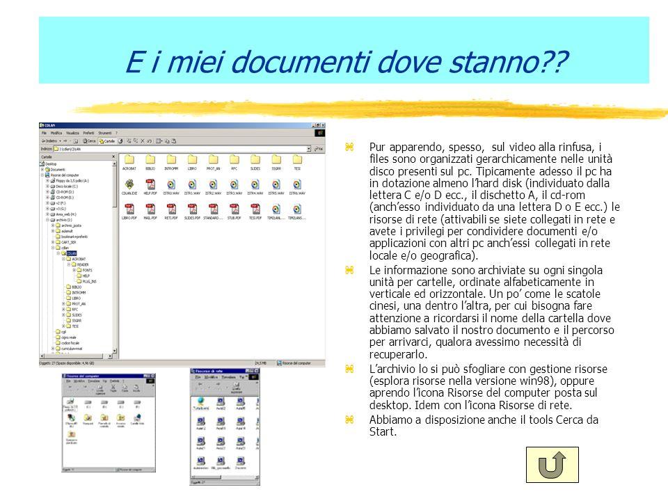 Spesso cè unicona corrispondente che esegue il comando assegnando dei parametri standard.
