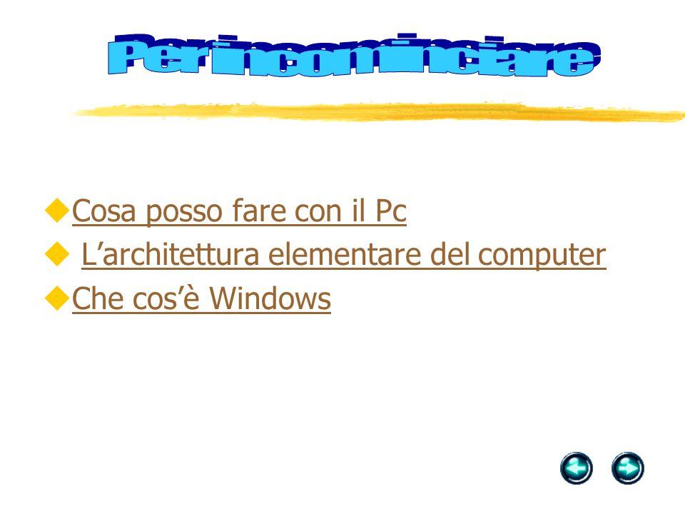 uCosa posso fare con il PcCosa posso fare con il Pc u Larchitettura elementare del computerLarchitettura elementare del computer uChe cosè WindowsChe cosè Windows
