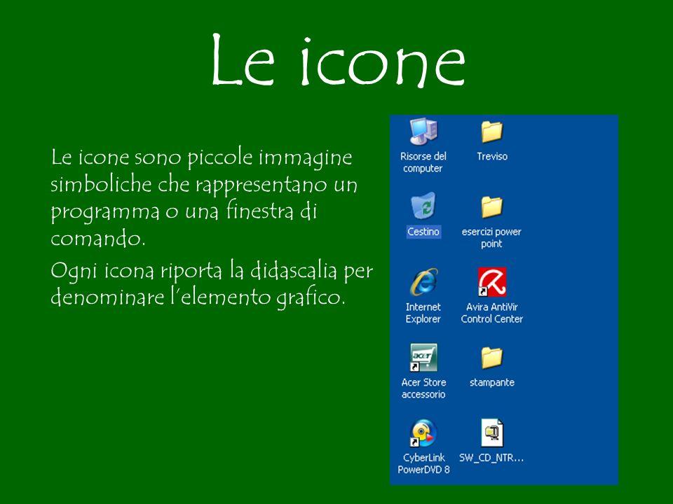 Le icone sono piccole immagine simboliche che rappresentano un programma o una finestra di comando.