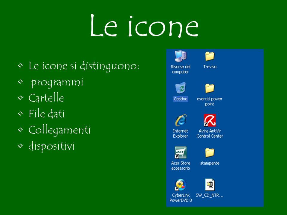 Le icone Le icone si distinguono: programmi Cartelle File dati Collegamenti dispositivi