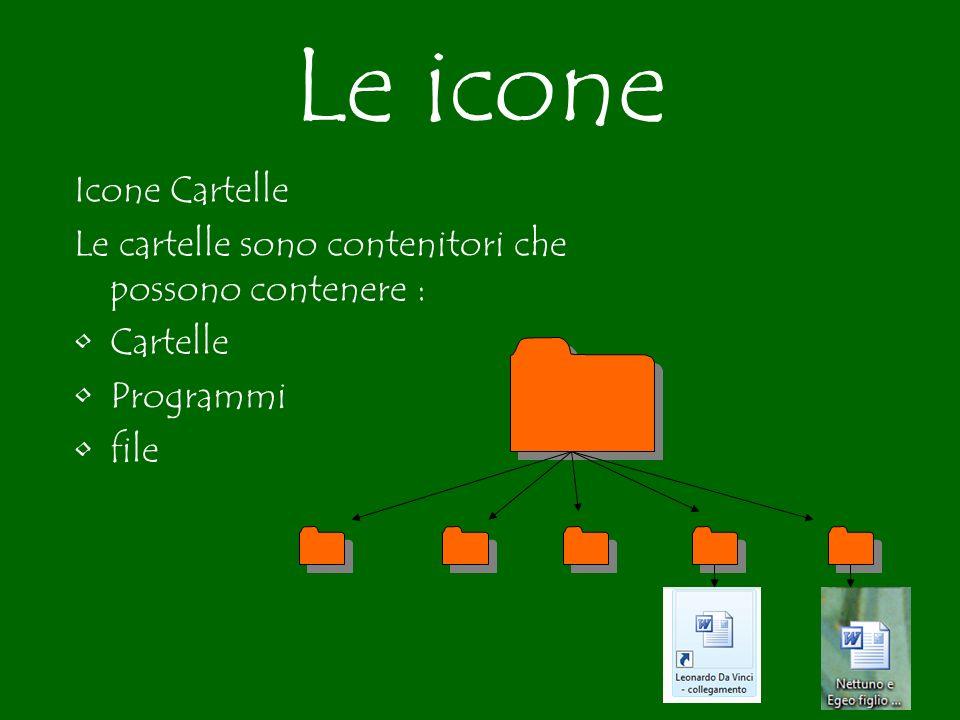 Le icone Icone Cartelle Le cartelle sono contenitori che possono contenere : Cartelle Programmi file