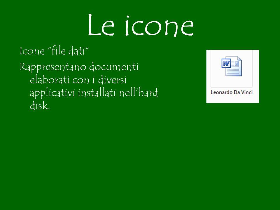 Le icone Icone file dati Rappresentano documenti elaborati con i diversi applicativi installati nellhard disk.