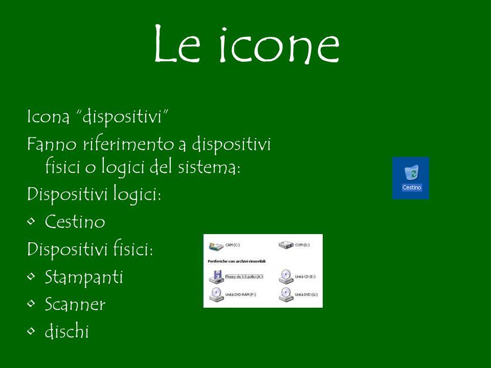 Le icone Icona dispositivi Fanno riferimento a dispositivi fisici o logici del sistema: Dispositivi logici: Cestino Dispositivi fisici: Stampanti Scanner dischi