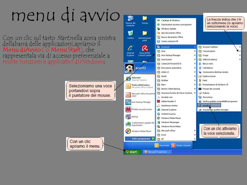 Con un clic sul tasto Start,nella zona sinistra dellabarra delle applicazioni,apriamo il Menu diAvvio ( o Menu Start), che rappresentala via di accesso preferenziale a molte funzioni e applicativi diWindows;
