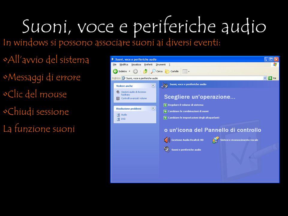 In windows si possono associare suoni ai diversi eventi: Allavvio del sistema Messaggi di errore Clic del mouse Chiudi sessione La funzione suoni