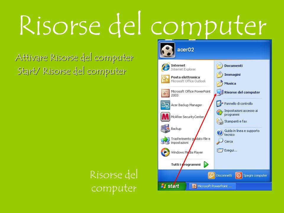 Attivare Risorse del computer Start/ Risorse del computer Start/ Risorse del computer