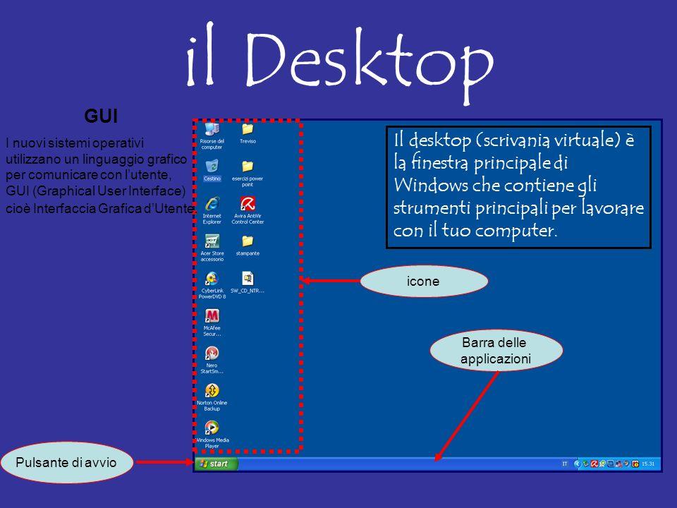 icone Barra delle applicazioni Pulsante di avvio Il desktop (scrivania virtuale) è la finestra principale di Windows che contiene gli strumenti principali per lavorare con il tuo computer.