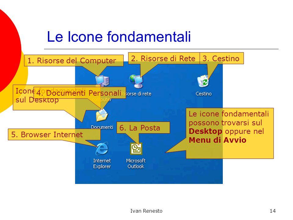 Ivan Renesto14 Le Icone fondamentali Le icone fondamentali possono trovarsi sul Desktop oppure nel Menu di Avvio Icone fondamentali sul Desktop 1. Ris