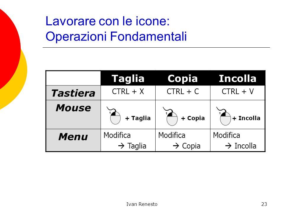 Ivan Renesto23 Lavorare con le icone: Operazioni Fondamentali TagliaCopiaIncolla Tastiera CTRL + XCTRL + CCTRL + V Mouse Menu Modifica Taglia Modifica Copia Modifica Incolla + Taglia+ Copia+ Incolla