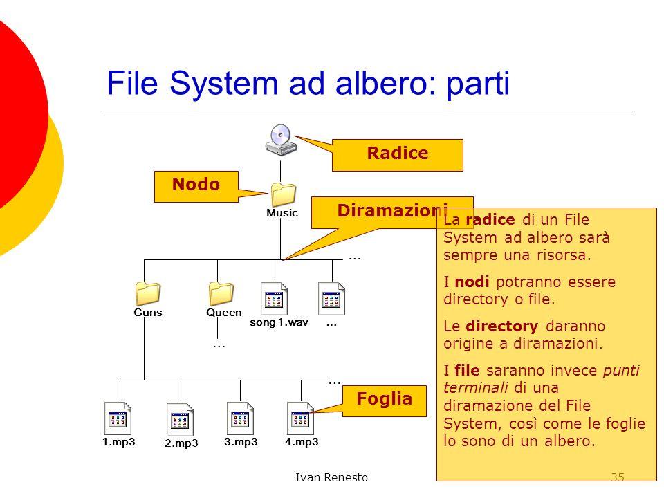 Ivan Renesto35 File System ad albero: parti Music song 1.wav Guns Queen … … 1.mp3 2.mp3 3.mp3 4.mp3 … … Radice Nodo Foglia Diramazioni La radice di un File System ad albero sarà sempre una risorsa.