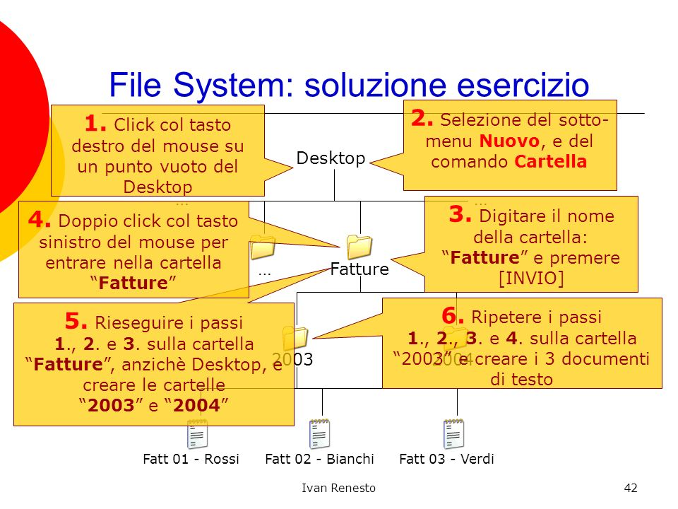 Ivan Renesto42 File System: soluzione esercizio Desktop …Fatture … … 2003 2004 Fatt 01 - RossiFatt 02 - BianchiFatt 03 - Verdi 1.