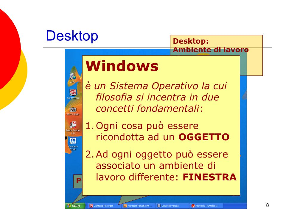 Ivan Renesto8 Desktop Desktop: Ambiente di lavoro altamente personalizzabile Oggetti, costituiti da: -Una parte grafica: ICONA -Una parte testuale: NO