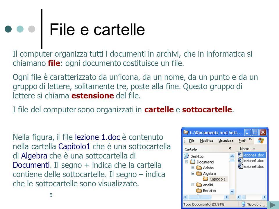 5 Il computer organizza tutti i documenti in archivi, che in informatica si chiamano file: ogni documento costituisce un file.