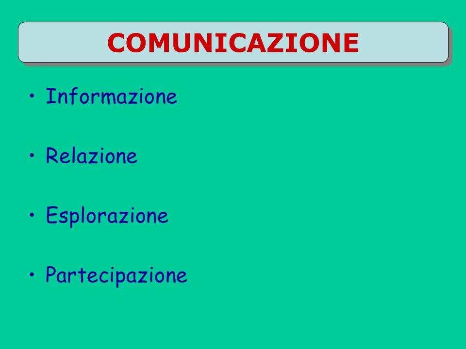 Parte seconda B) Cambiamenti antrolopogici e sociologici nellera della comunicazione.