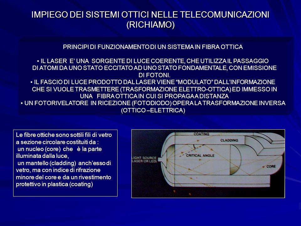 LO SPETTRO DELLE RADIAZIONI LUMINOSE LA LUCE E UN ONDA ELETTROMAGNETICA DELLA STESSA NATURA DI QUELLE IMPIEGATE NELLE RADIO COMUNICAZIONI E SI PROPAGA NELLO SPAZIO CON LA STESSA VELOCITA DI 300.000 Km/s LE DIVERSE COMPONENTI DELLA LUCE BIANCA SI DISTINGUONO TRA LORO PER LA FREQUENZA CHE E MOLTO PIU ELEVATA DELLE ONDE RADIO E SI ESPRIME DI SOLITO MEDIANTE LA LUNGHEZZA DONDA CHE E EGUALE ALLA VELOCITA DELLA LUCE DIVISA PER LA FREQUENZA LE FIBRE OTTICHE TRASMETTONO LE RADIAZIONI LUMINOSE TRA CIRCA 800 E1600 nm (VICINO INFRAROSSO), CON ATTENUAZIONE MINORE CHE NELLA REGIONE DEL VISIBILE IN PARTICOLARE ESISTONO TRE INTERVALLI DI FREQUENZA DETTE FINESTRE OVE LATTENUAZIONE DELLE RADIAZIONI IN FIBRA RISULTA PARTICOLARMENTE BASSA TALI FINESTRE SONO CENTRATE INTORNO A: –860 nm (Prima finestra) –1310 nm (Seconda finestra) –1550 nm (Terza finestra)