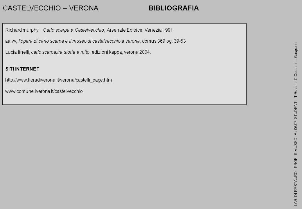 CASTELVECCHIO – VERONA BIBLIOGRAFIA LAB. DI RESTAURO PROF. S.MUSSO Aa 06/07 STUDENTI: T.Bozano C.Cecconi L.Gasparini Richard murphy, Carlo scarpa e Ca