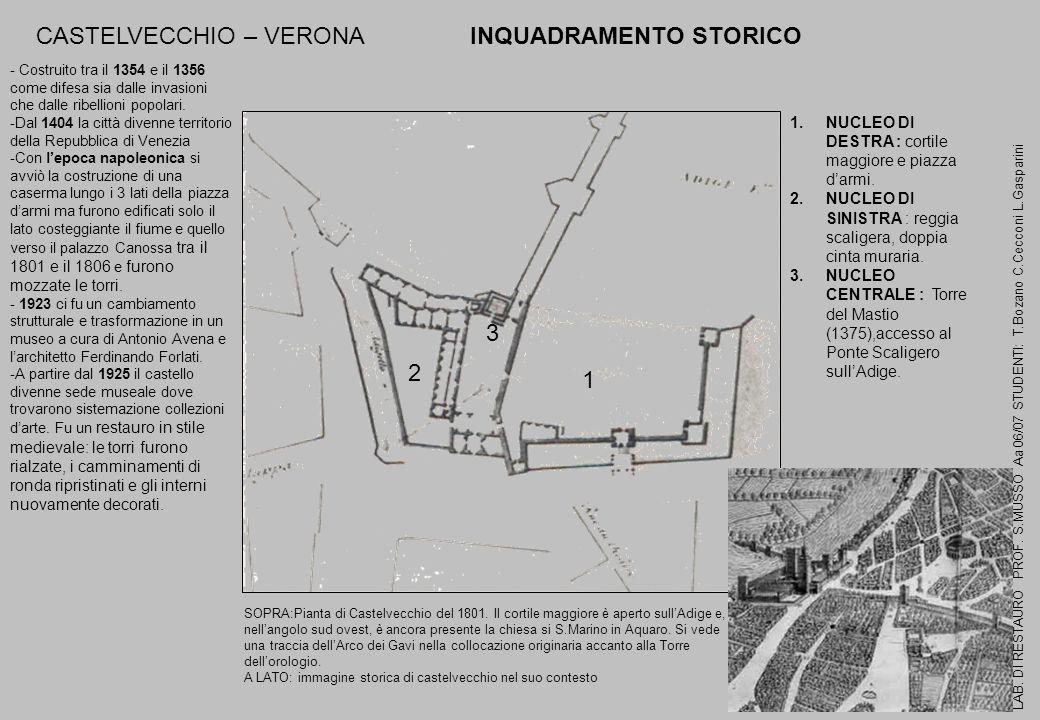 CASTELVECCHIO – VERONA BIBLIOGRAFIA LAB.DI RESTAURO PROF.