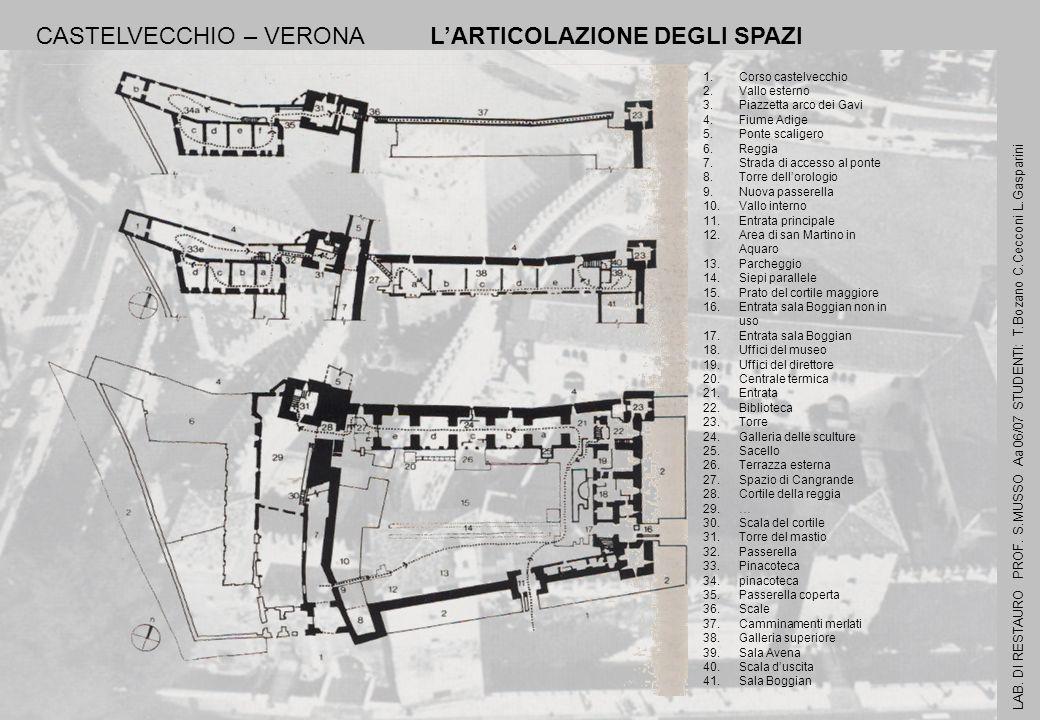 CASTELVECCHIO – VERONA IL progetto di restauro LAB.
