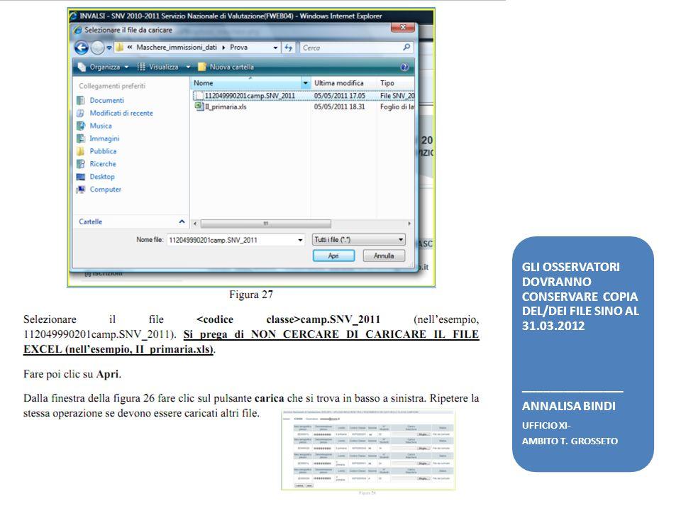 GLI OSSERVATORI DOVRANNO CONSERVARE COPIA DEL/DEI FILE SINO AL 31.03.2012 _______________ ANNALISA BINDI UFFICIO XI- AMBITO T.