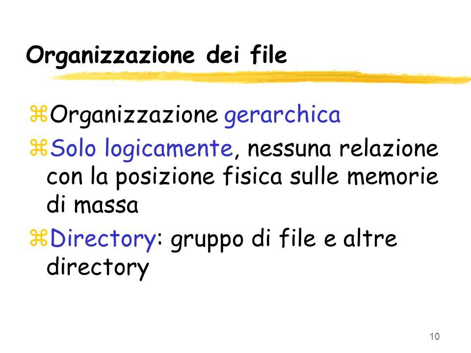10 Organizzazione dei file zOrganizzazione gerarchica zSolo logicamente, nessuna relazione con la posizione fisica sulle memorie di massa zDirectory:
