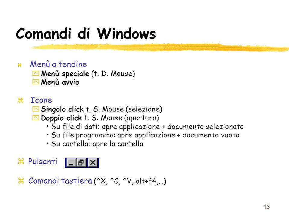 13 Comandi di Windows Menù a tendine yMenù speciale (t. D. Mouse) yMenù avvio z Icone ySingolo click t. S. Mouse (selezione) yDoppio click t. S. Mouse