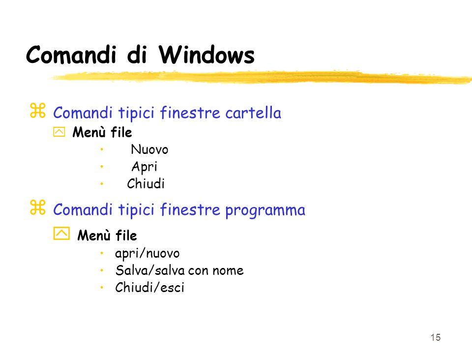 15 Comandi di Windows Comandi tipici finestre cartella y Menù file Nuovo Apri Chiudi Comandi tipici finestre programma Menù file apri/nuovo Salva/salv