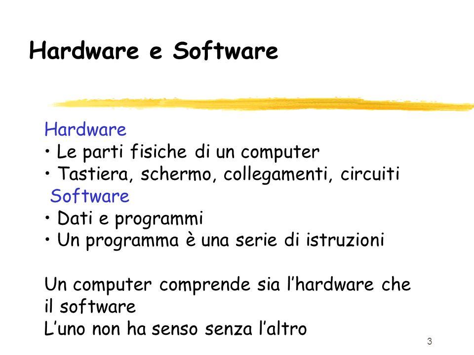3 Hardware e Software Hardware Le parti fisiche di un computer Tastiera, schermo, collegamenti, circuiti Software Dati e programmi Un programma è una