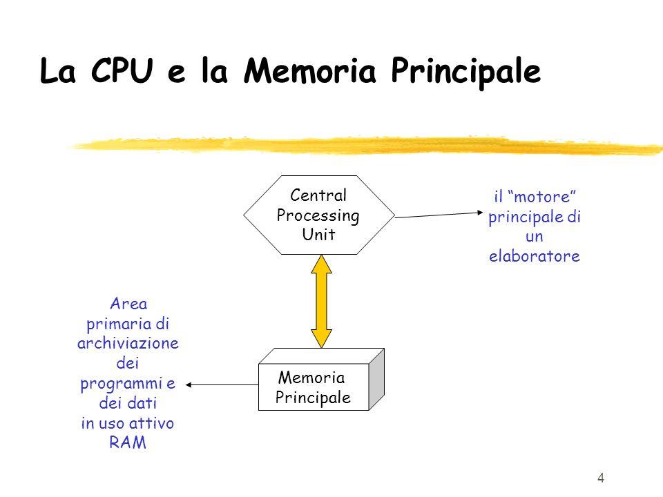 4 La CPU e la Memoria Principale Central Processing Unit Memoria Principale il motore principale di un elaboratore Area primaria di archiviazione dei