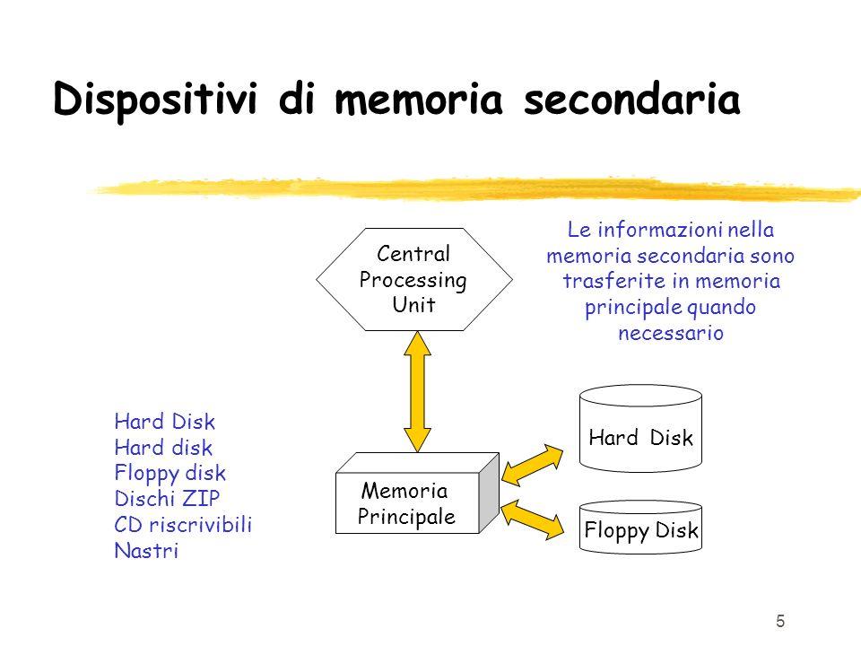 6 Dispositivi di Input e Output (I/O) Central Processing Unit Memoria Principale I dispositivi di I/O servono per linterazione con lutente Schermo Tastiera Mouse Scanner Penna ottica Hard Disk Floppy Disk Schermo Tastiera