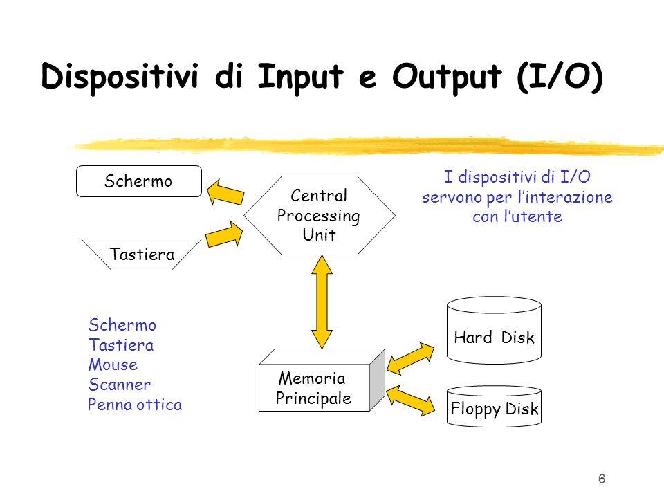 6 Dispositivi di Input e Output (I/O) Central Processing Unit Memoria Principale I dispositivi di I/O servono per linterazione con lutente Schermo Tas